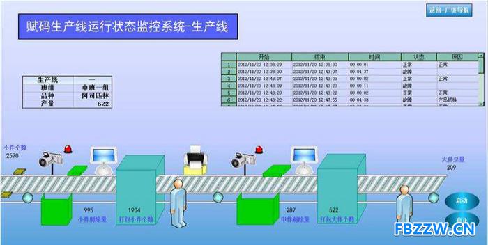 中国系统 非标自动化 非标自动化控制系统 非标设备