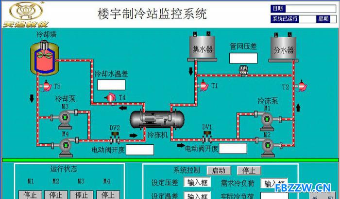 PLC控制柜 制冷设备 冷库 制冷工程非标自动化控制