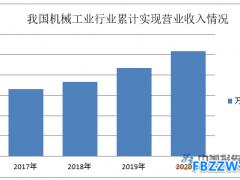 机械工业固定资产投资下降 降幅出现明显收窄
